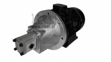 Hidraulika szivattyú kuplung GR.2 12 cm3+ villanymotor 3faz-4 KW (szállítási mennyiség 17 lit/min)