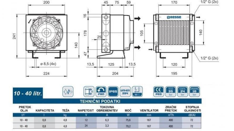 Olajhűtő 24V 10-40 L