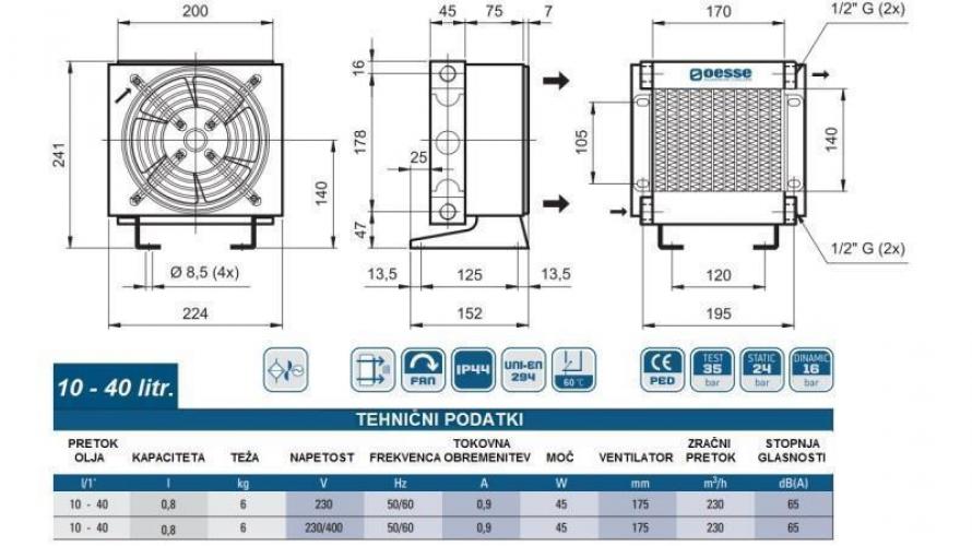 Olajhűtő 230V 10-40 L